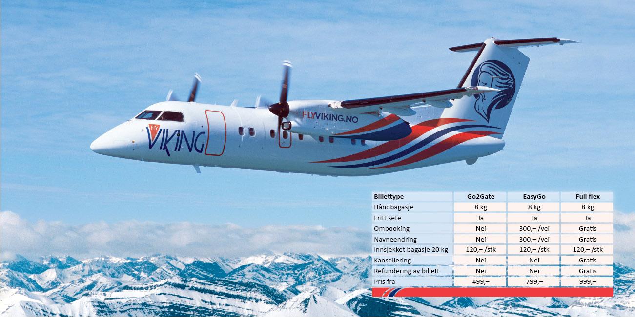 FlyViking over alpene