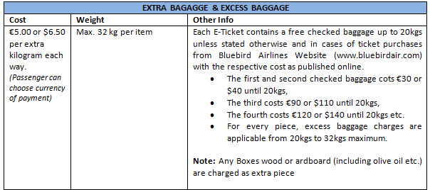 Extra baggage&excess baggage